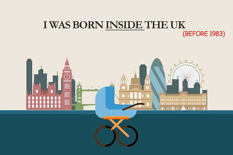 born inside uk pre 1983