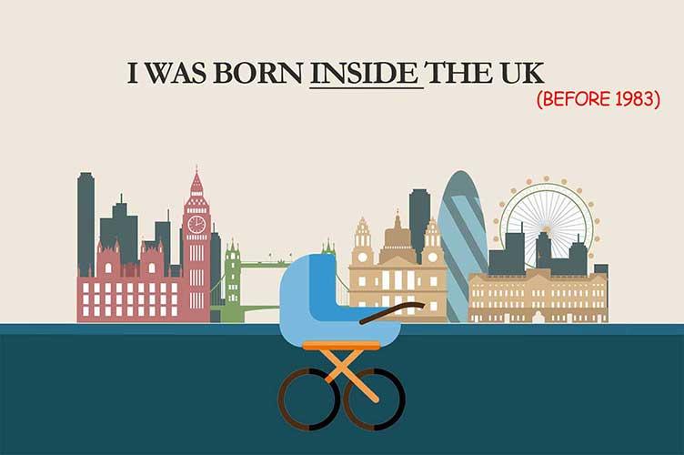 British citizenship form mn1 guide (8 steps) | register your child.